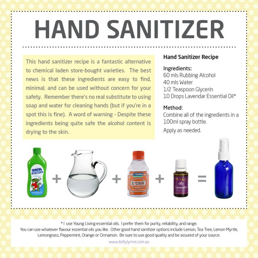 Hand Sanitizer poster
