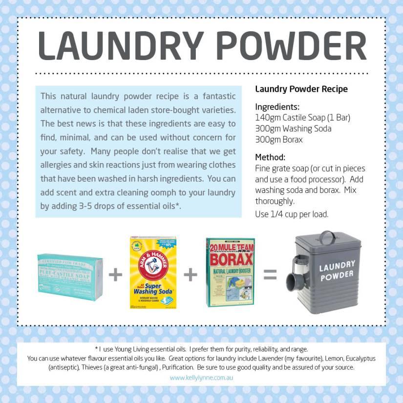 Washing Powder poster