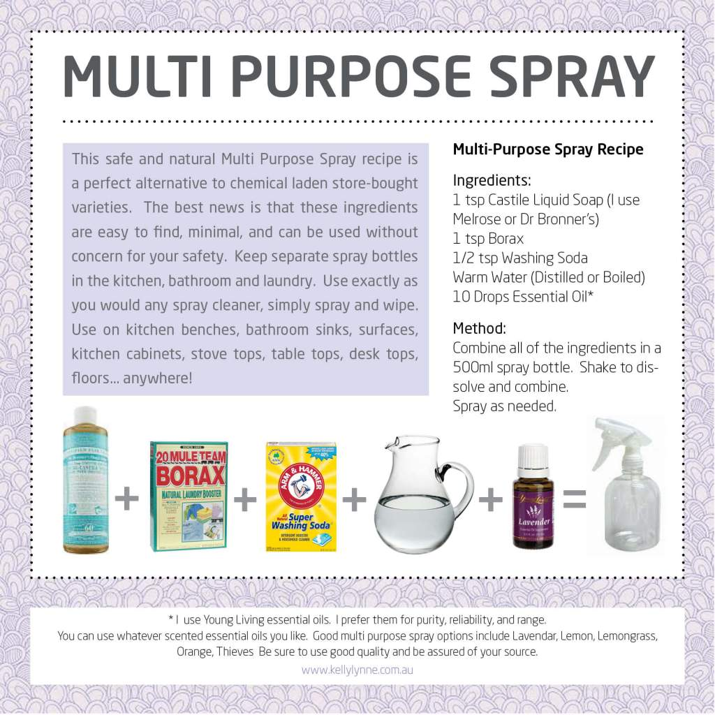 Multi Purpose Cleaner poster